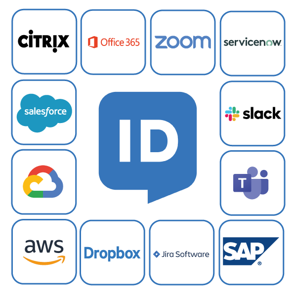 identity management app integration