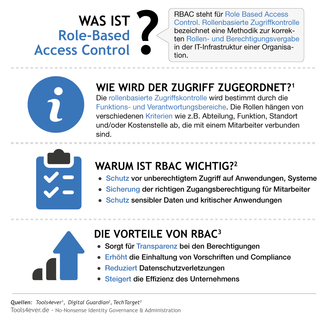 rbac role based access control